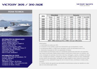 Boletím Técnico Mercury 4T 2 x 150