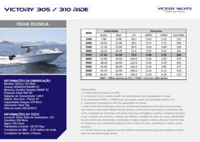 Boletím Técnico Yamaha 4T 2 x 300